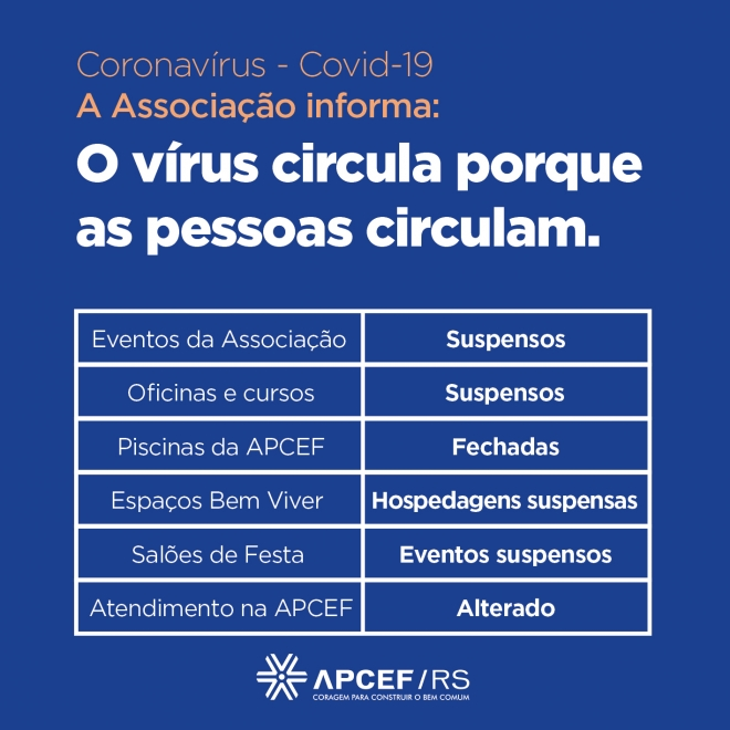 APCEF/RS na pandemia do Coronavírus